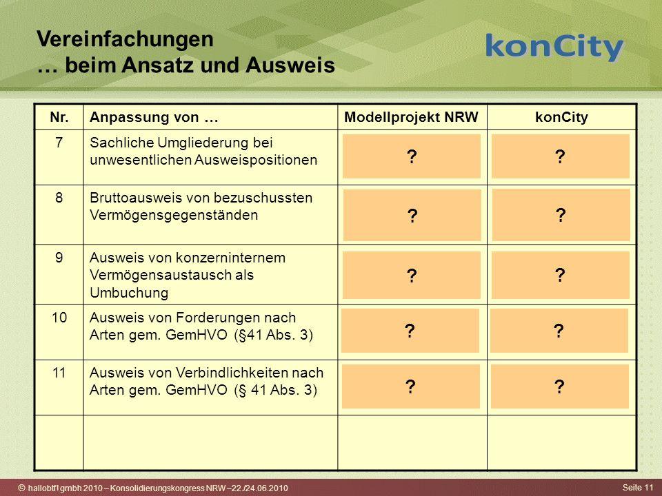 hallobtf! gmbh 2010 – Konsolidierungskongress NRW –22./24.06.2010 Seite 11 Vereinfachungen … beim Ansatz und Ausweis Nr.Anpassung von …Modellprojekt N