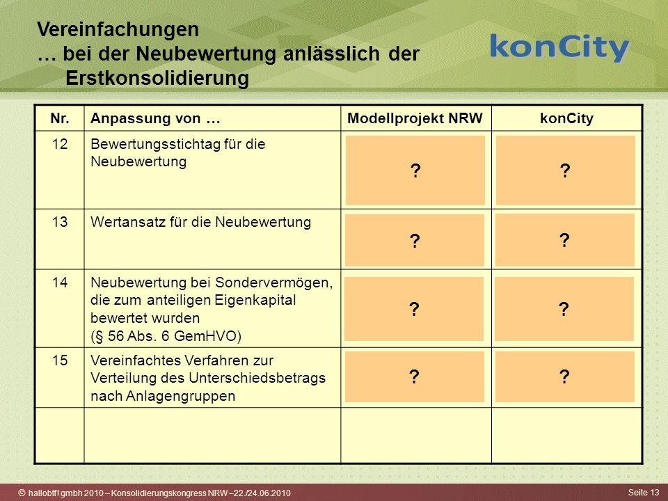 hallobtf! gmbh 2010 – Konsolidierungskongress NRW –22./24.06.2010 Seite 13 Vereinfachungen … bei der Neubewertung anlässlich der Erstkonsolidierung Nr