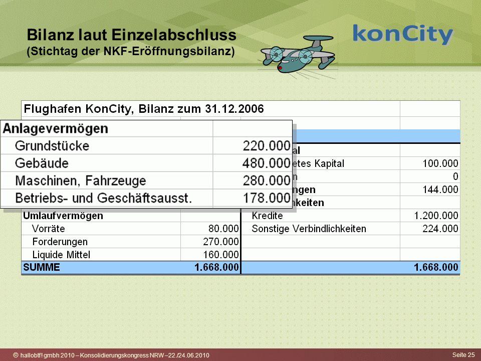 hallobtf! gmbh 2010 – Konsolidierungskongress NRW –22./24.06.2010 Seite 25 Bilanz laut Einzelabschluss (Stichtag der NKF-Eröffnungsbilanz)
