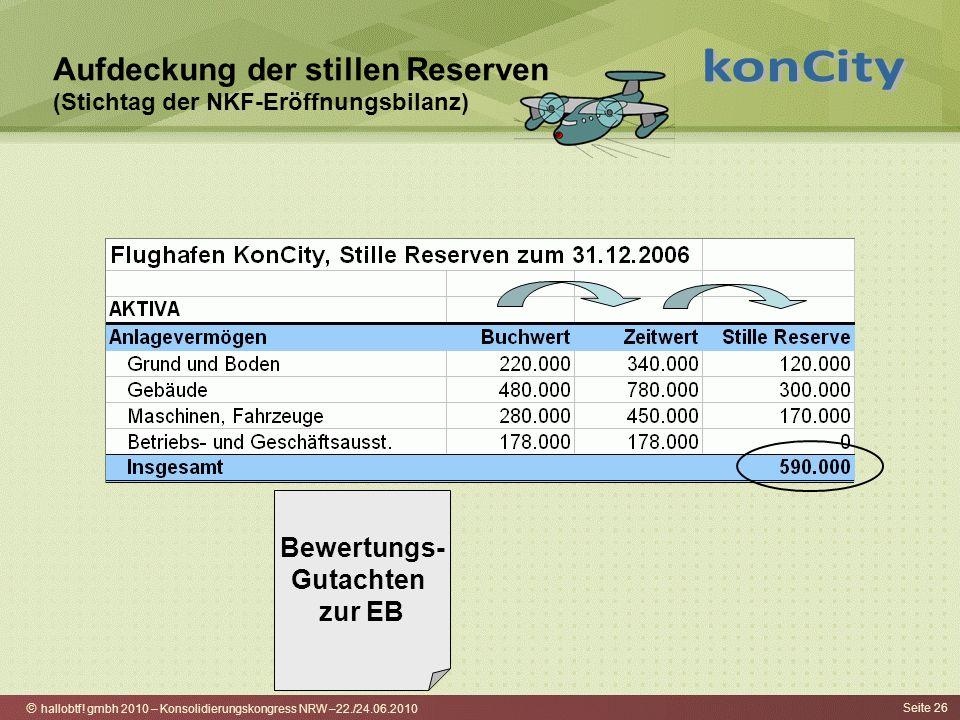 hallobtf! gmbh 2010 – Konsolidierungskongress NRW –22./24.06.2010 Seite 26 Aufdeckung der stillen Reserven (Stichtag der NKF-Eröffnungsbilanz) Bewertu