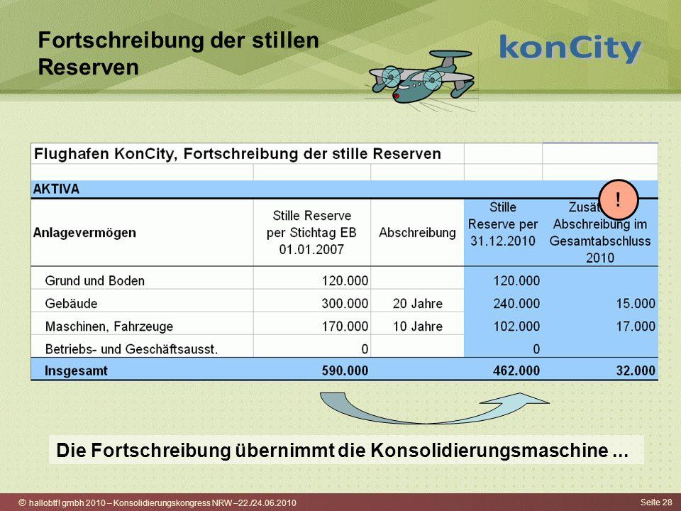 hallobtf! gmbh 2010 – Konsolidierungskongress NRW –22./24.06.2010 Seite 28 Fortschreibung der stillen Reserven ! Die Fortschreibung übernimmt die Kons