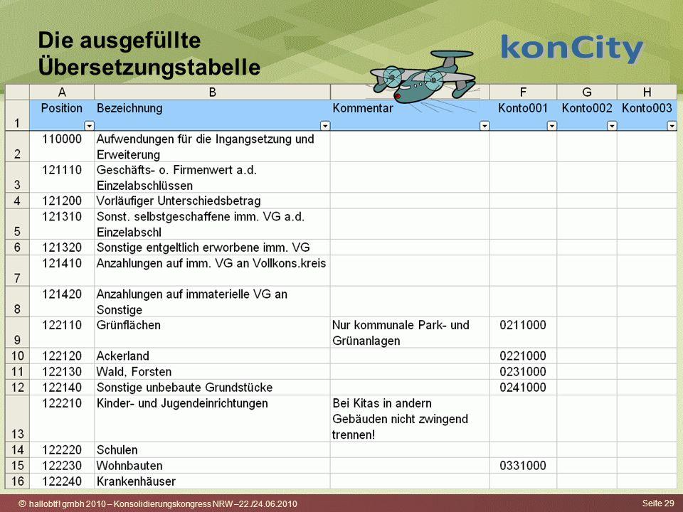 hallobtf! gmbh 2010 – Konsolidierungskongress NRW –22./24.06.2010 Seite 29 Die ausgefüllte Übersetzungstabelle