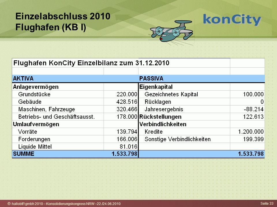 hallobtf! gmbh 2010 – Konsolidierungskongress NRW –22./24.06.2010 Seite 33 Einzelabschluss 2010 Flughafen (KB I)