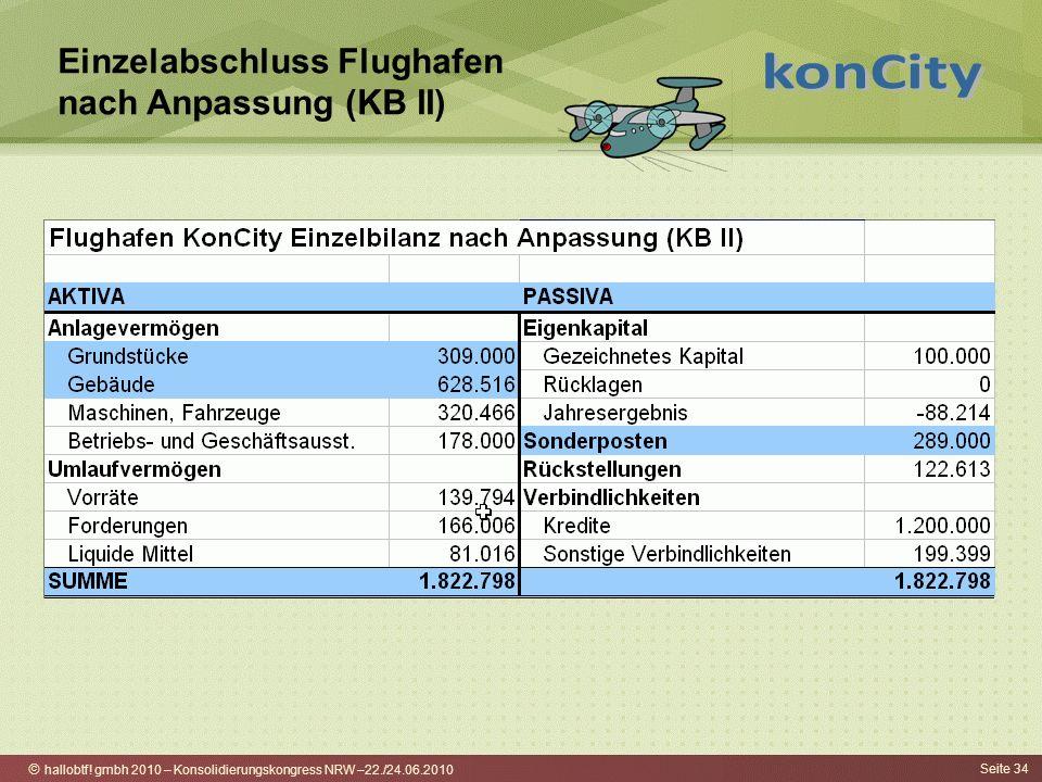hallobtf! gmbh 2010 – Konsolidierungskongress NRW –22./24.06.2010 Seite 34 Einzelabschluss Flughafen nach Anpassung (KB II)