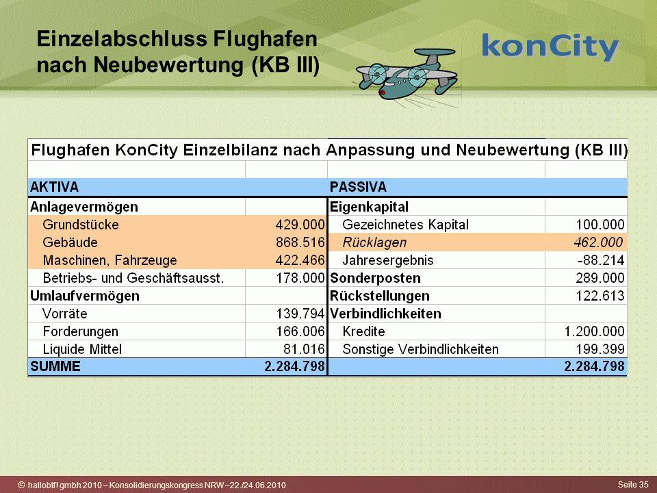 hallobtf! gmbh 2010 – Konsolidierungskongress NRW –22./24.06.2010 Seite 35 Einzelabschluss Flughafen nach Neubewertung (KB III)