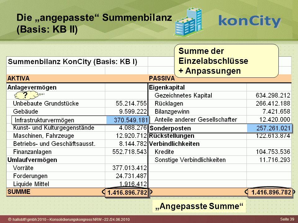 hallobtf! gmbh 2010 – Konsolidierungskongress NRW –22./24.06.2010 Seite 39 Die angepasste Summenbilanz (Basis: KB II) ? Summe der Einzelabschlüsse + A