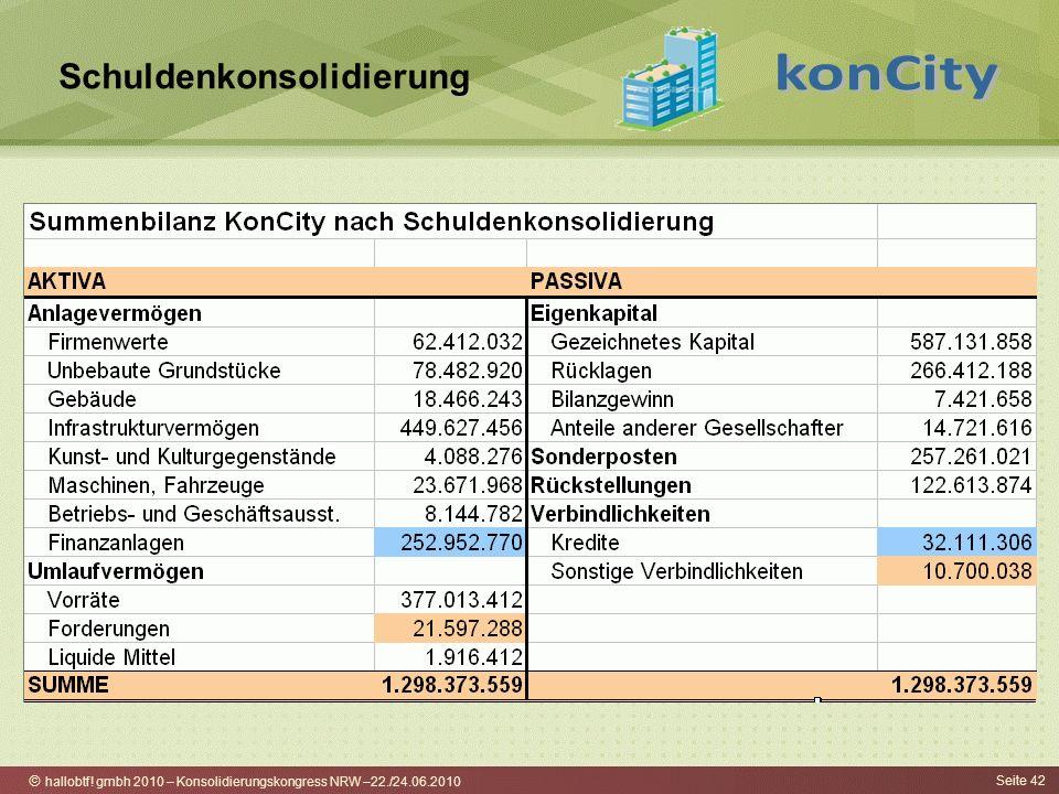 hallobtf! gmbh 2010 – Konsolidierungskongress NRW –22./24.06.2010 Seite 42 Schuldenkonsolidierung