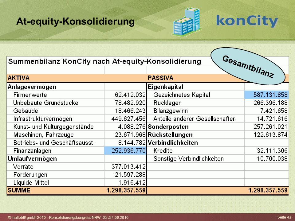 hallobtf! gmbh 2010 – Konsolidierungskongress NRW –22./24.06.2010 Seite 43 At-equity-Konsolidierung Gesamtbilanz