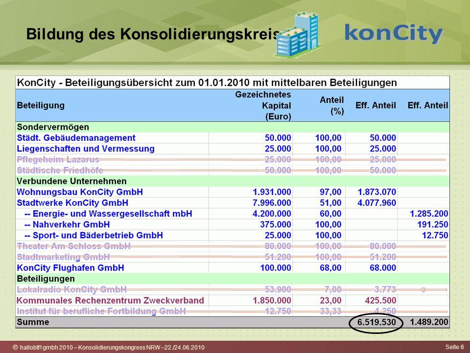 hallobtf! gmbh 2010 – Konsolidierungskongress NRW –22./24.06.2010 Seite 6 Bildung des Konsolidierungskreises
