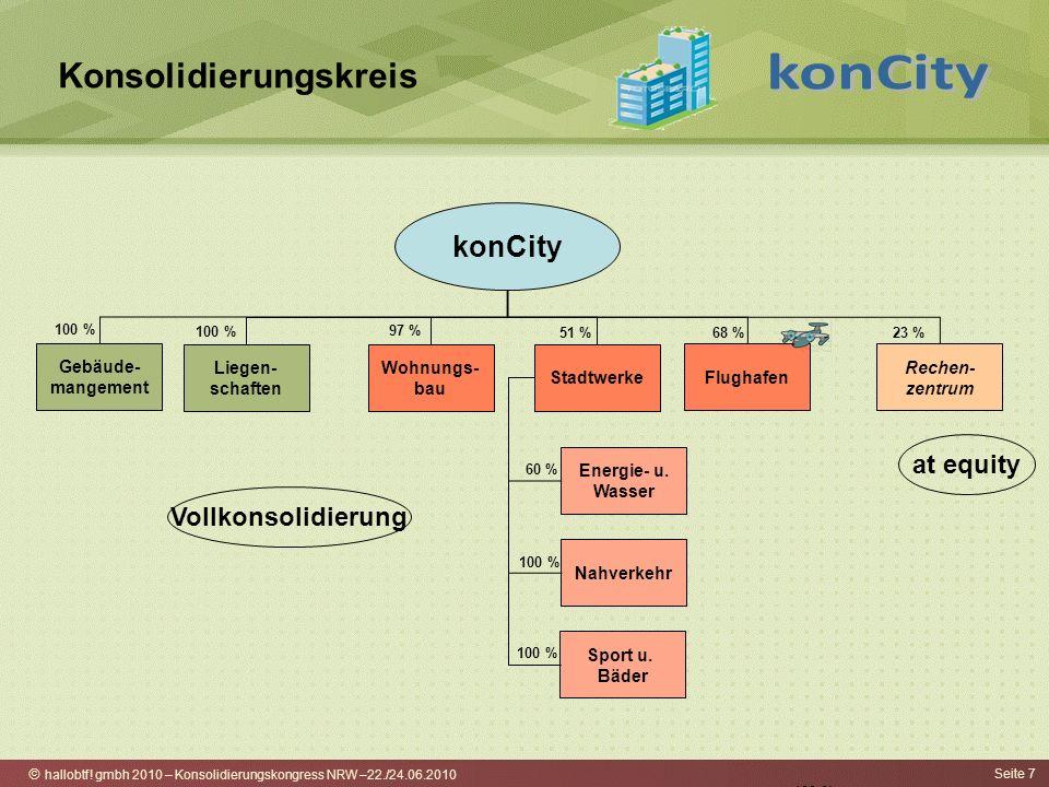 hallobtf! gmbh 2010 – Konsolidierungskongress NRW –22./24.06.2010 Seite 7 Konsolidierungskreis konCity Gebäude- mangement Liegen- schaften Wohnungs- b