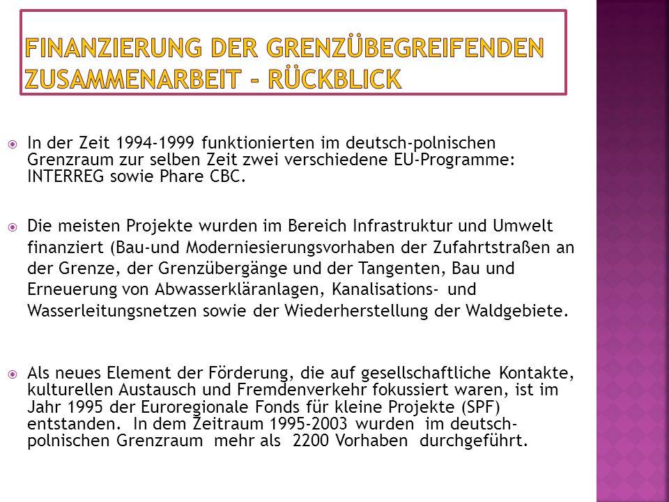 In der Zeit 1994-1999 funktionierten im deutsch-polnischen Grenzraum zur selben Zeit zwei verschiedene EU-Programme: INTERREG sowie Phare CBC. Die mei