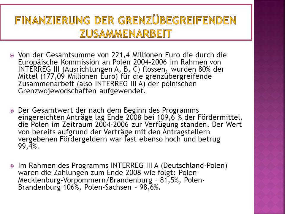 Von der Gesamtsumme von 221,4 Millionen Euro die durch die Europäische Kommission an Polen 2004-2006 im Rahmen von INTERREG III (Ausrichtungen A, B, C) flossen, wurden 80% der Mittel (177,09 Millionen Euro) für die grenzübergreifende Zusammenarbeit (also INTERREG III A) der polnischen Grenzwojewodschaften aufgewendet.