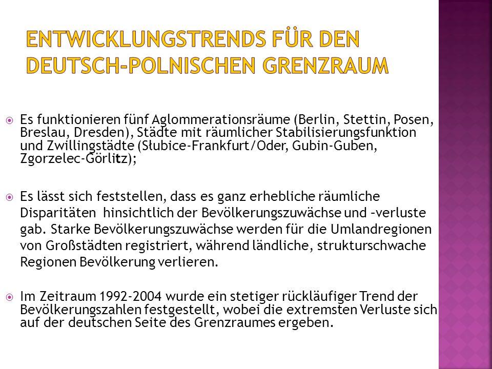 Es funktionieren fünf Aglommerationsräume (Berlin, Stettin, Posen, Breslau, Dresden), Städte mit räumlicher Stabilisierungsfunktion und Zwillingstädte (Słubice-Frankfurt/Oder, Gubin-Guben, Zgorzelec-Görlitz); Es lässt sich feststellen, dass es ganz erhebliche räumliche Disparitäten hinsichtlich der Bevölkerungszuwächse und –verluste gab.