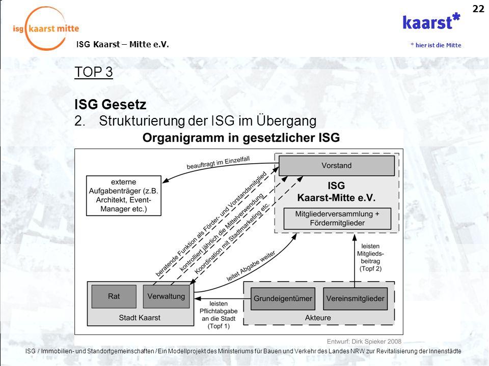 ISG Kaarst – Mitte e.V.