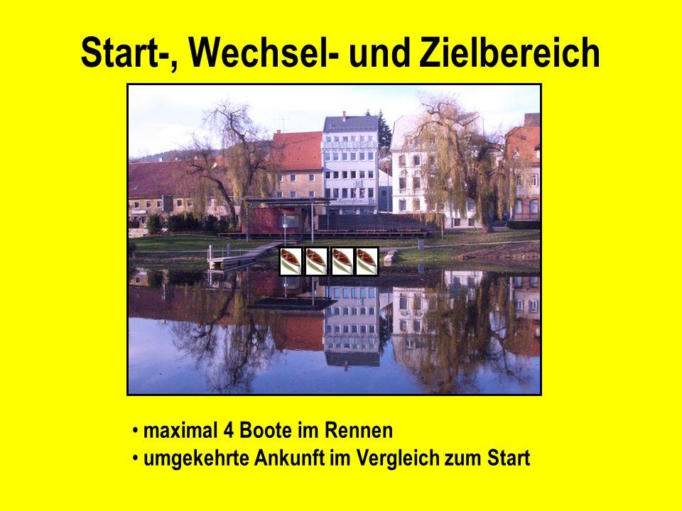 Start-, Wechsel- und Zielbereich maximal 4 Boote im Rennen umgekehrte Ankunft im Vergleich zum Start