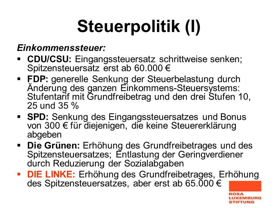 Steuerpolitik (I) Einkommenssteuer: CDU/CSU: Eingangssteuersatz schrittweise senken; Spitzensteuersatz erst ab 60.000 FDP: generelle Senkung der Steue