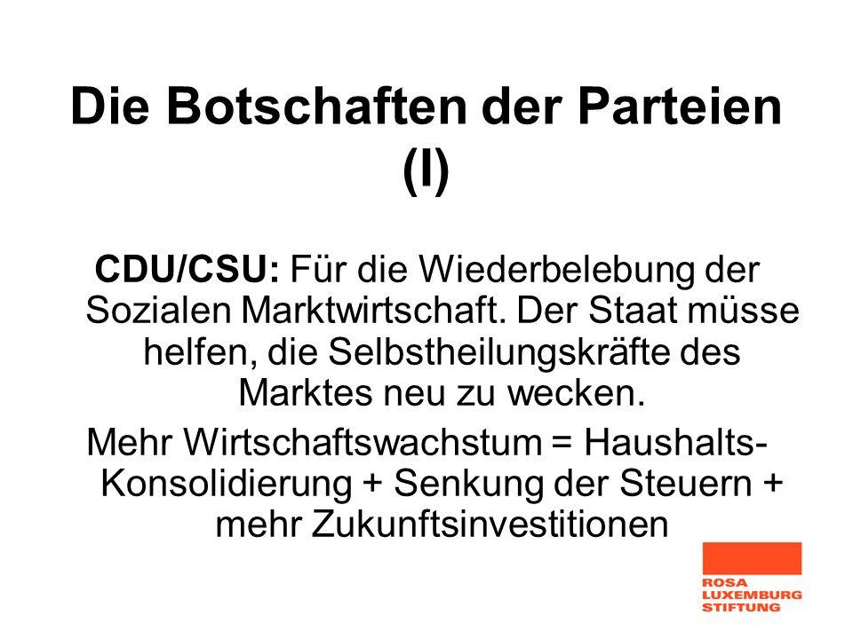 Die Botschaften der Parteien (I) CDU/CSU: Für die Wiederbelebung der Sozialen Marktwirtschaft. Der Staat müsse helfen, die Selbstheilungskräfte des Ma