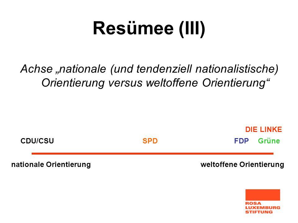 Resümee (III) Achse nationale (und tendenziell nationalistische) Orientierung versus weltoffene Orientierung nationale Orientierungweltoffene Orientie