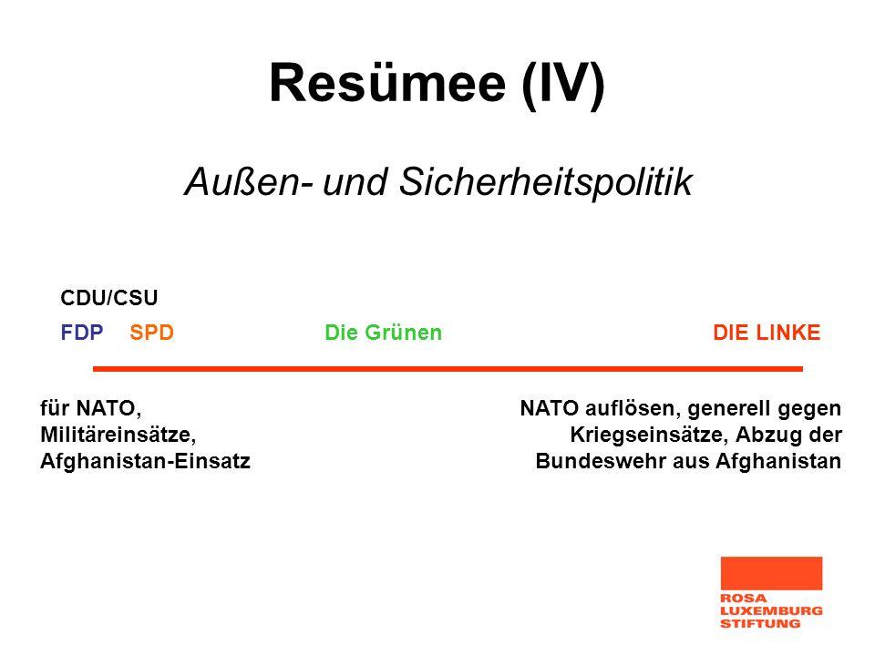 Resümee (IV) Außen- und Sicherheitspolitik für NATO, Militäreinsätze, Afghanistan-Einsatz NATO auflösen, generell gegen Kriegseinsätze, Abzug der Bund