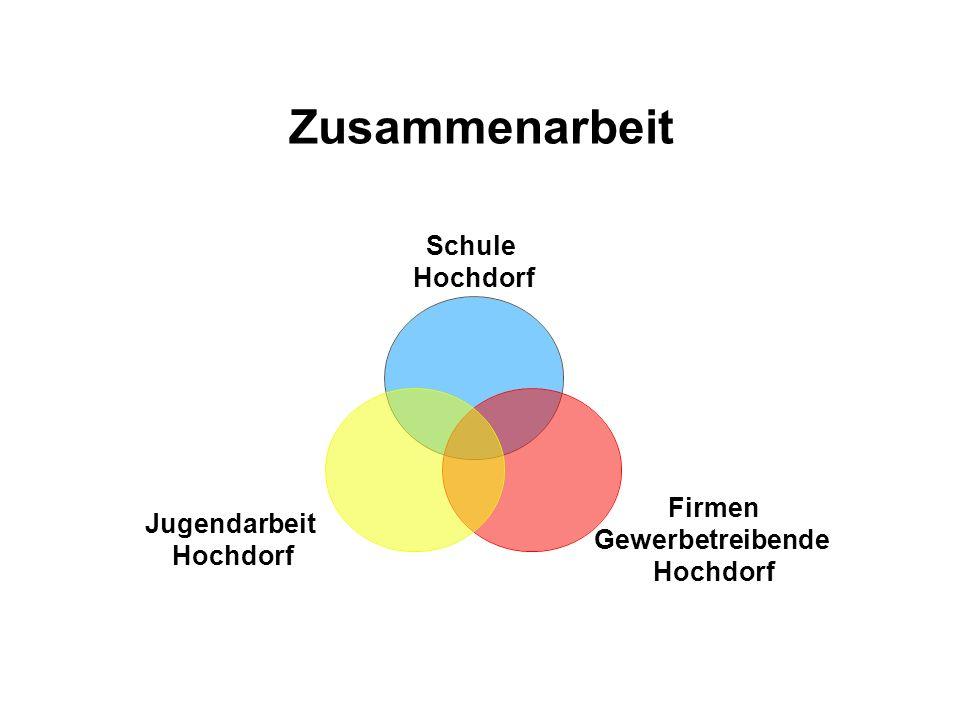 Zusammenarbeit Schule Hochdorf Firmen Gewerbetreibende Hochdorf Jugendarbeit Hochdorf