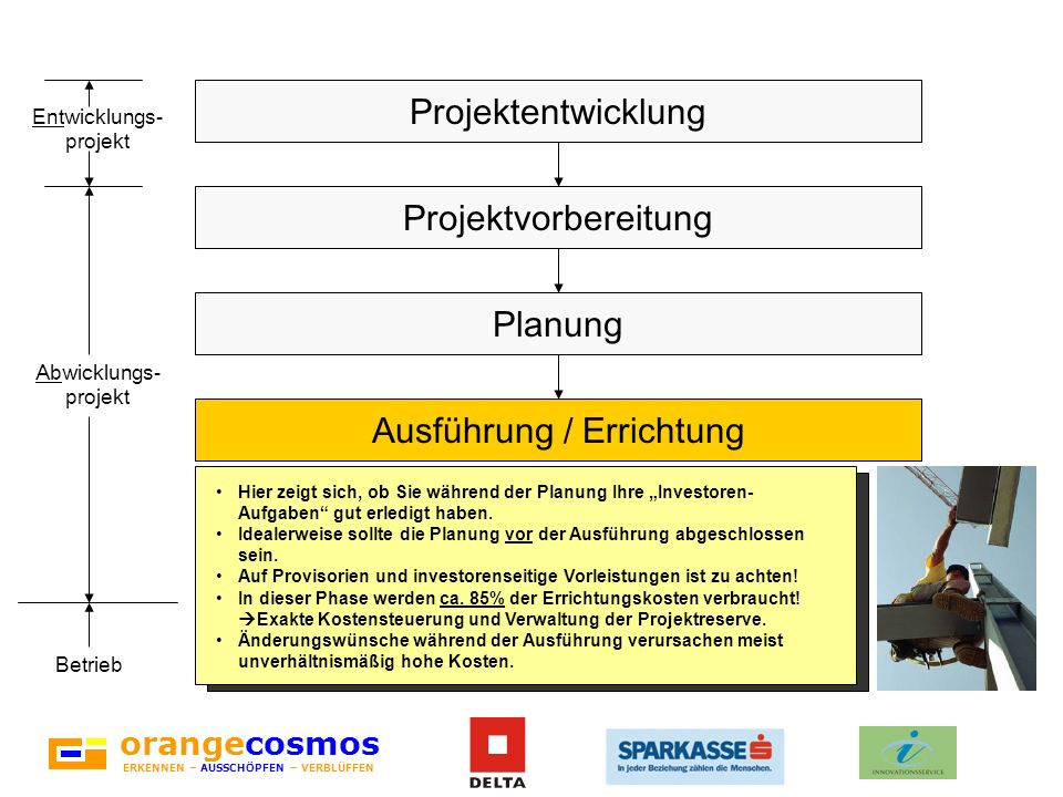 orangecosmos ERKENNEN – AUSSCHÖPFEN – VERBLÜFFEN Hier zeigt sich, ob Sie während der Planung Ihre Investoren- Aufgaben gut erledigt haben. Idealerweis