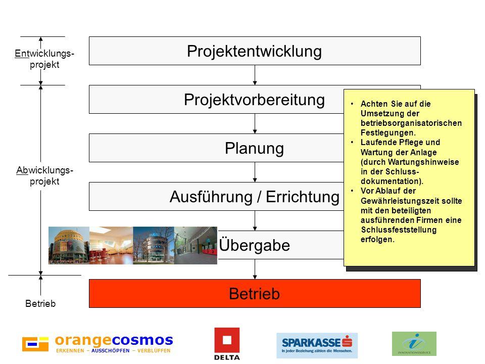 orangecosmos ERKENNEN – AUSSCHÖPFEN – VERBLÜFFEN Projektentwicklung Projektvorbereitung Planung Ausführung / Errichtung Übergabe Betrieb Achten Sie au