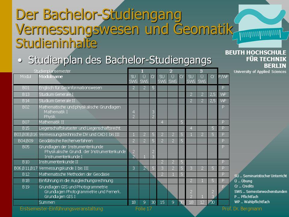 Studienplan des Bachelor-StudiengangsStudienplan des Bachelor-Studiengangs SU.. Seminaristischer Unterricht Ü.. Übung Cr.. Credits SWS.. Semesterwoche