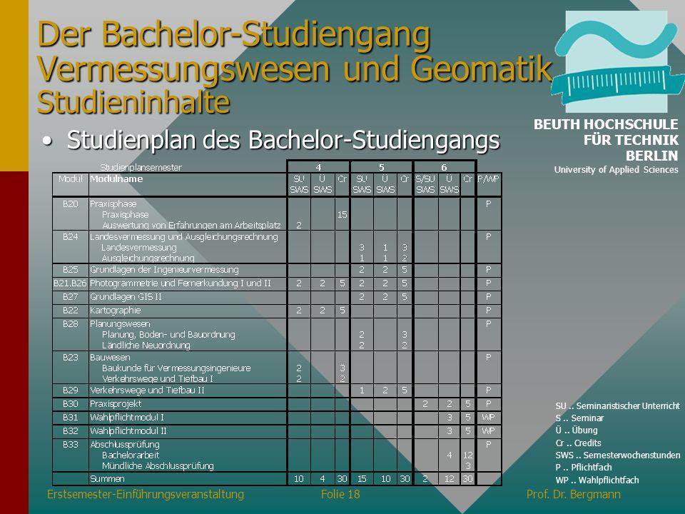 Studienplan des Bachelor-StudiengangsStudienplan des Bachelor-Studiengangs SU.. Seminaristischer Unterricht S.. Seminar Ü.. Übung Cr.. Credits SWS.. S