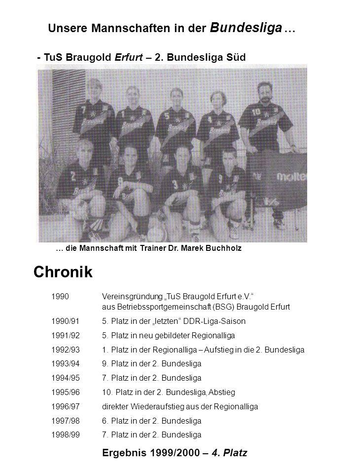 Unsere Mannschaften in der Bundesliga … - TuS Braugold Erfurt – 2. Bundesliga Süd … die Mannschaft mit Trainer Dr. Marek Buchholz Chronik 1990Vereinsg