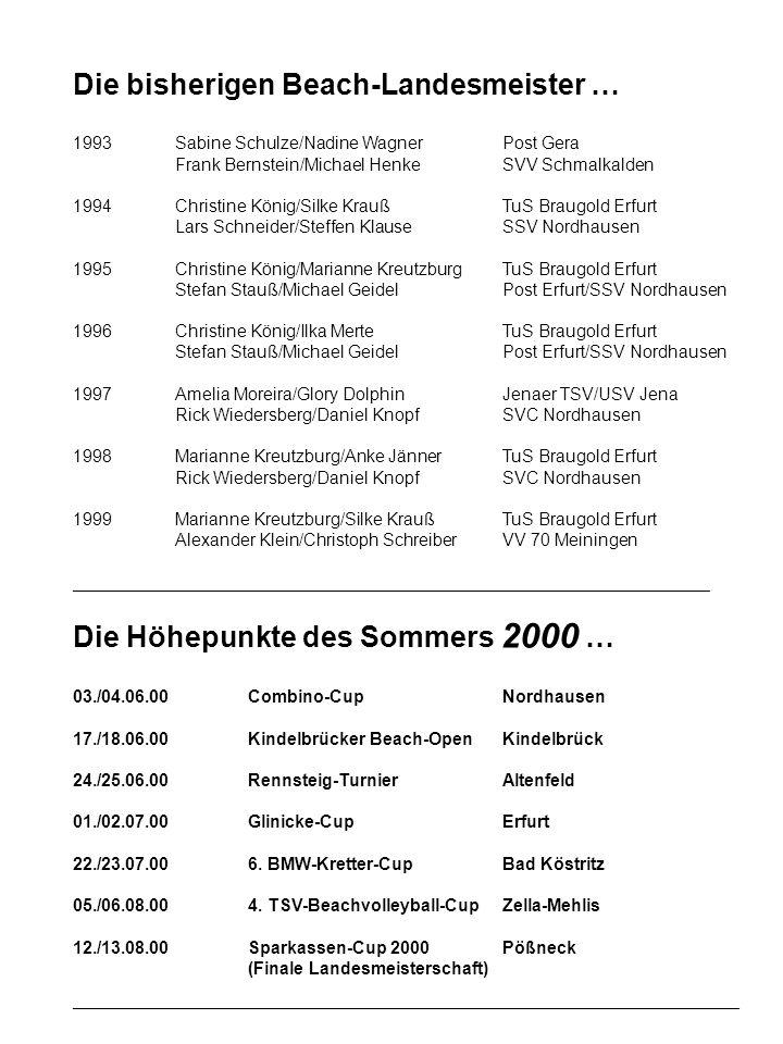 Die bisherigen Beach-Landesmeister … 1993Sabine Schulze/Nadine WagnerPost Gera Frank Bernstein/Michael HenkeSVV Schmalkalden 1994Christine König/Silke