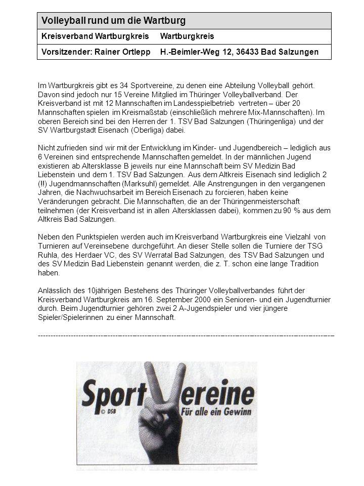 Volleyball rund um die Wartburg Kreisverband WartburgkreisWartburgkreis Vorsitzender: Rainer OrtleppH.-Beimler-Weg 12, 36433 Bad Salzungen Im Wartburg