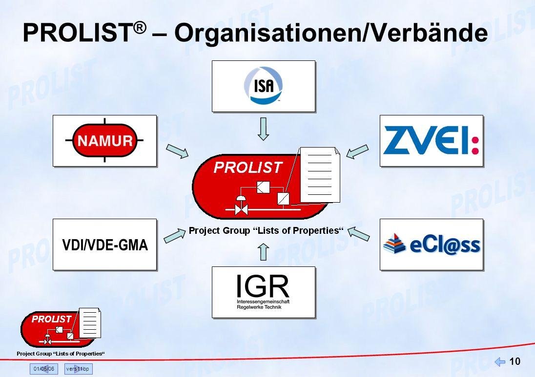 01/05/06vers11bp 10 PROLIST ® – Organisationen/Verbände VDI/VDE-GMA