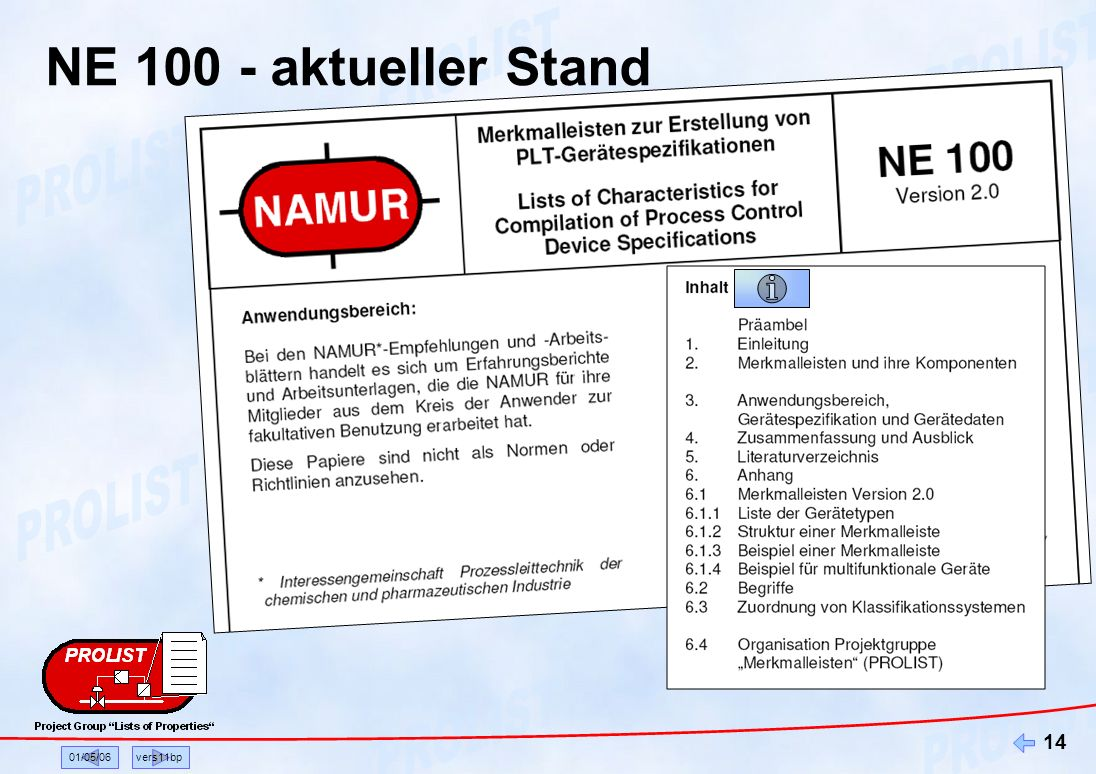 01/05/06vers11bp 14 NE 100 - aktueller Stand