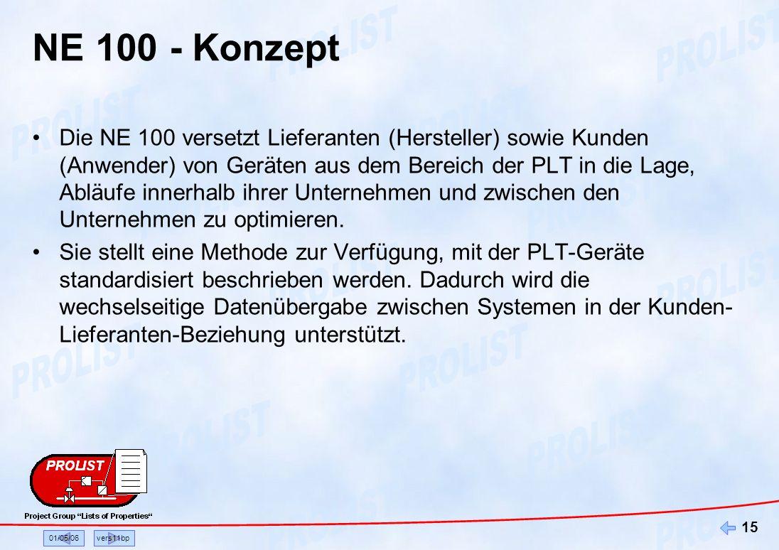 01/05/06vers11bp 15 NE 100 - Konzept Die NE 100 versetzt Lieferanten (Hersteller) sowie Kunden (Anwender) von Geräten aus dem Bereich der PLT in die L