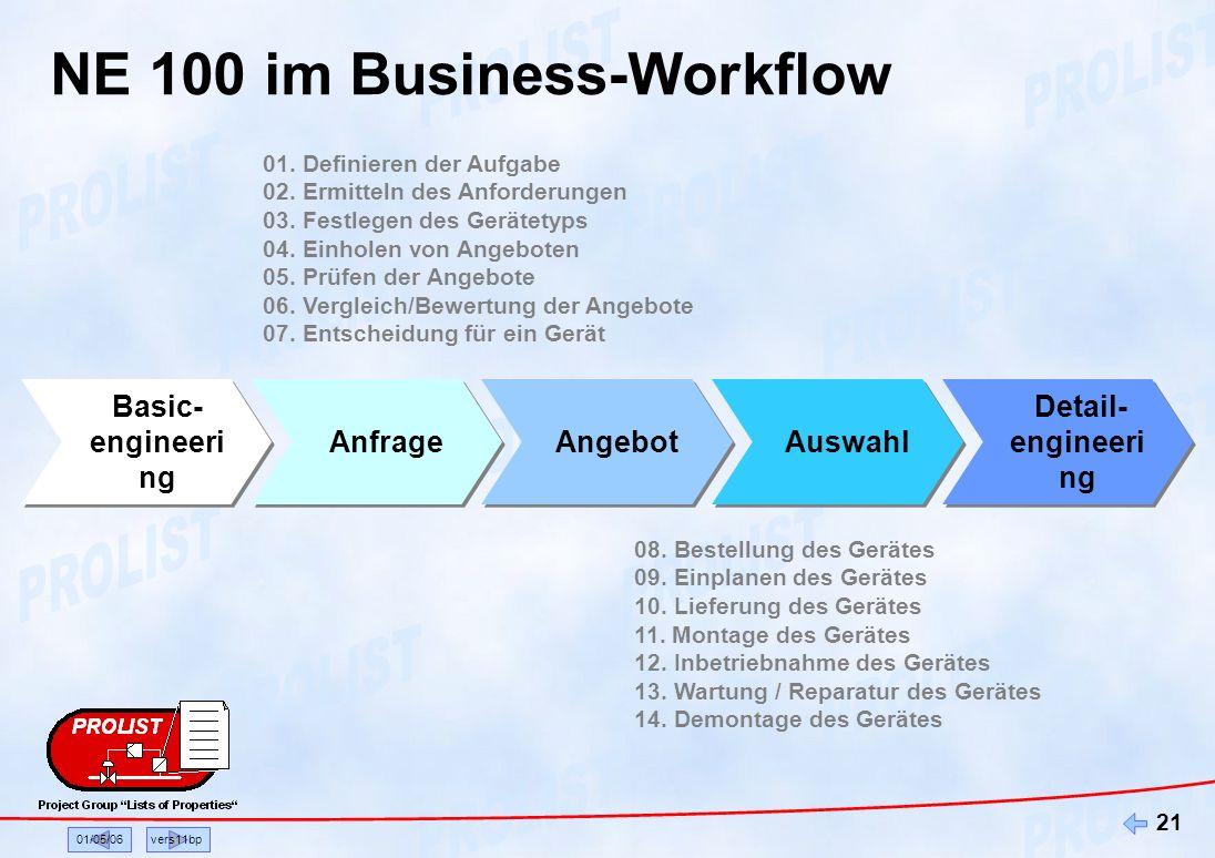01/05/06vers11bp 21 NE 100 im Business-Workflow Basic- engineeri ng Anfrage Angebot Auswahl Detail- engineeri ng 01. Definieren der Aufgabe 02. Ermitt