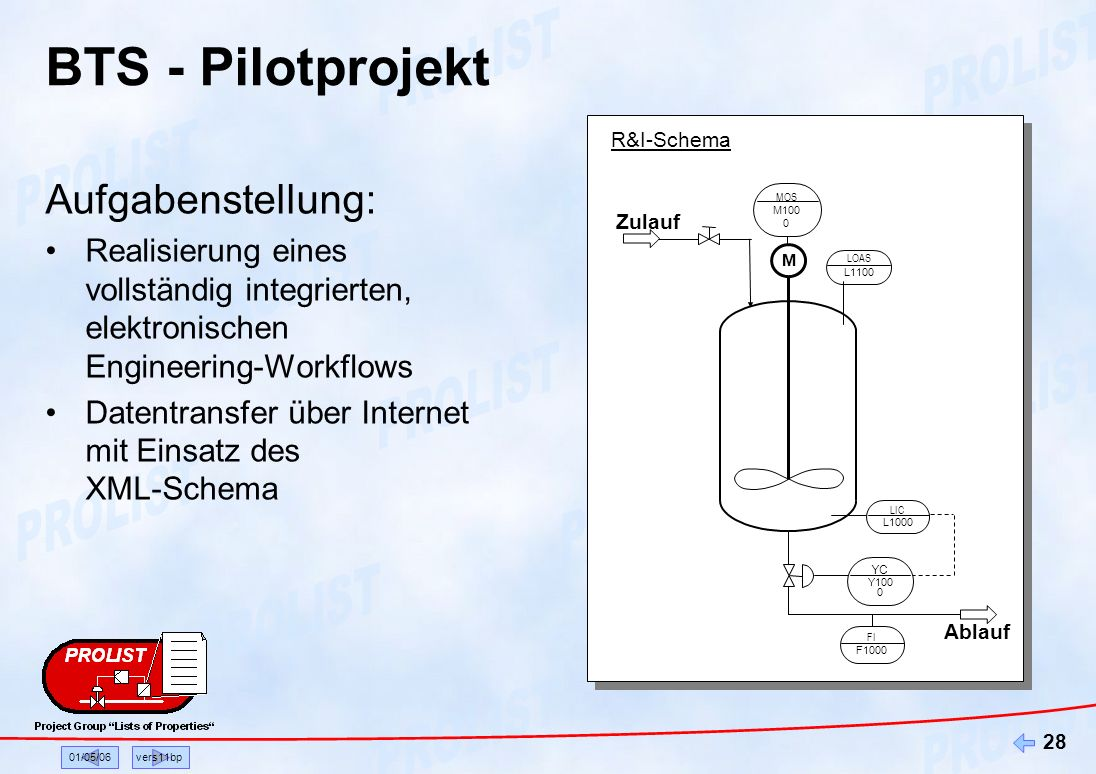 01/05/06vers11bp 28 BTS - Pilotprojekt R&I-Schema Ablauf M Zulauf LOAS L1100 FI F1000 LIC L1000 YC Y100 0 MOS M100 0 Aufgabenstellung: Realisierung ei