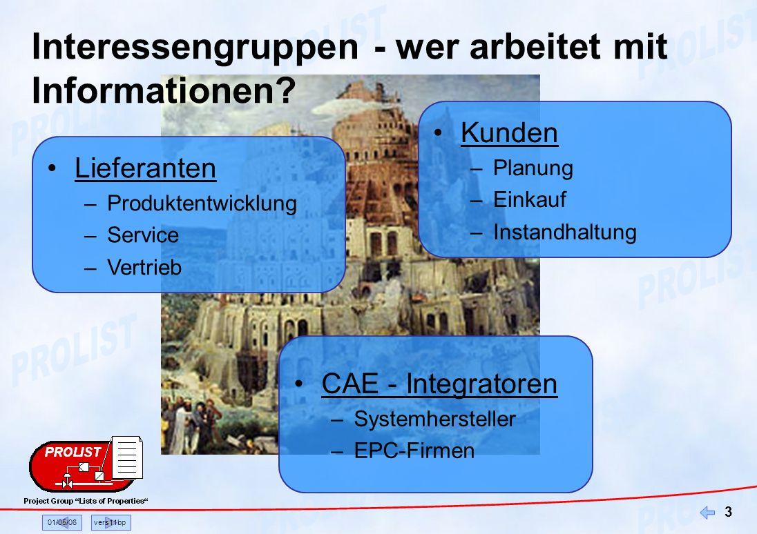 01/05/06vers11bp 3 Interessengruppen - wer arbeitet mit Informationen? Kunden –Planung –Einkauf –Instandhaltung CAE - Integratoren –Systemhersteller –