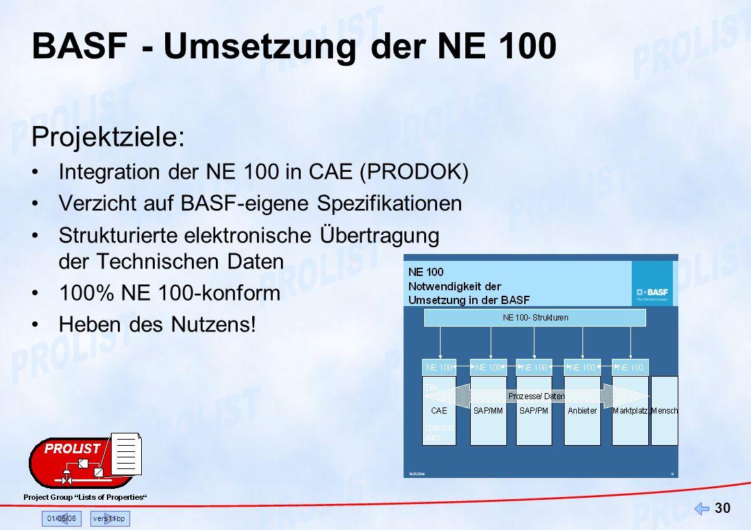 01/05/06vers11bp 30 BASF - Umsetzung der NE 100 Projektziele: Integration der NE 100 in CAE (PRODOK) Verzicht auf BASF-eigene Spezifikationen Struktur