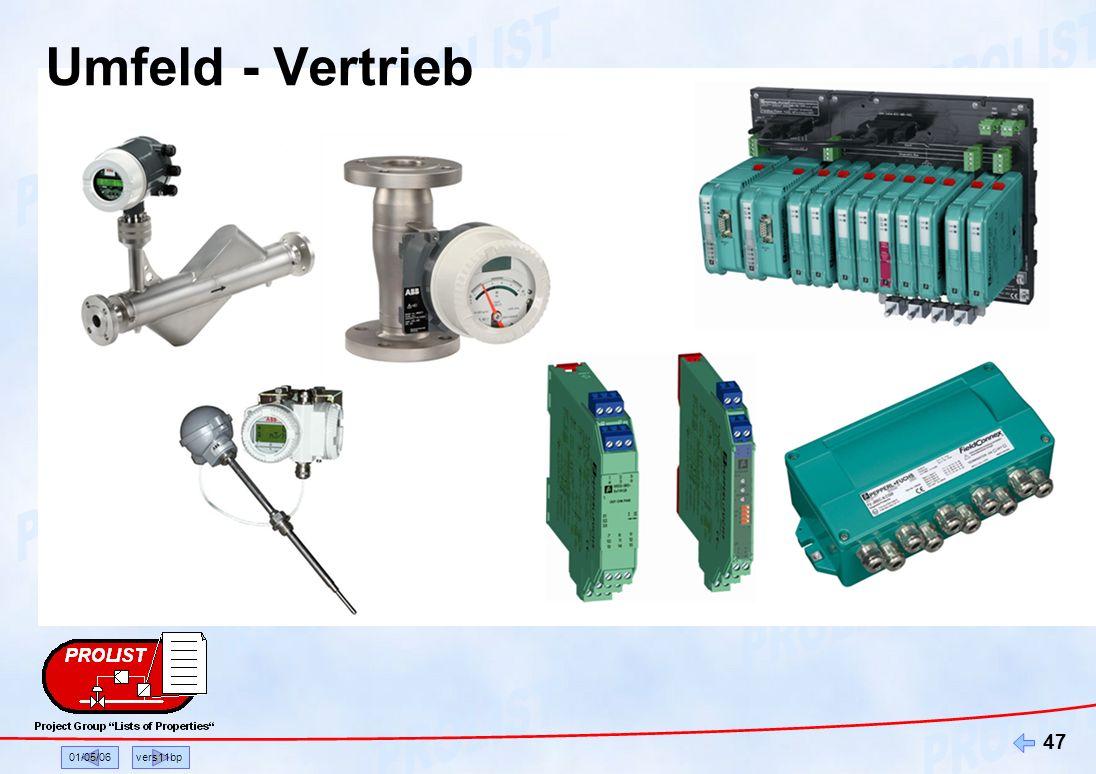 01/05/06vers11bp 47 Umfeld - Vertrieb