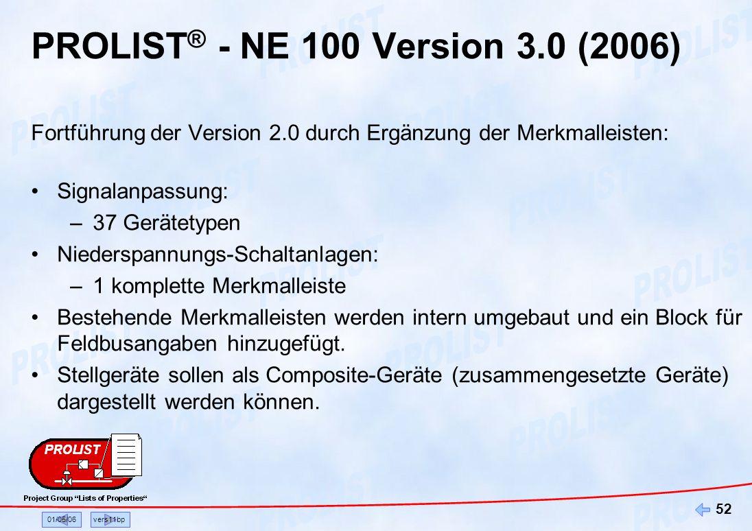 01/05/06vers11bp 52 PROLIST ® - NE 100 Version 3.0 (2006) Fortführung der Version 2.0 durch Ergänzung der Merkmalleisten: Signalanpassung: –37 Gerätet