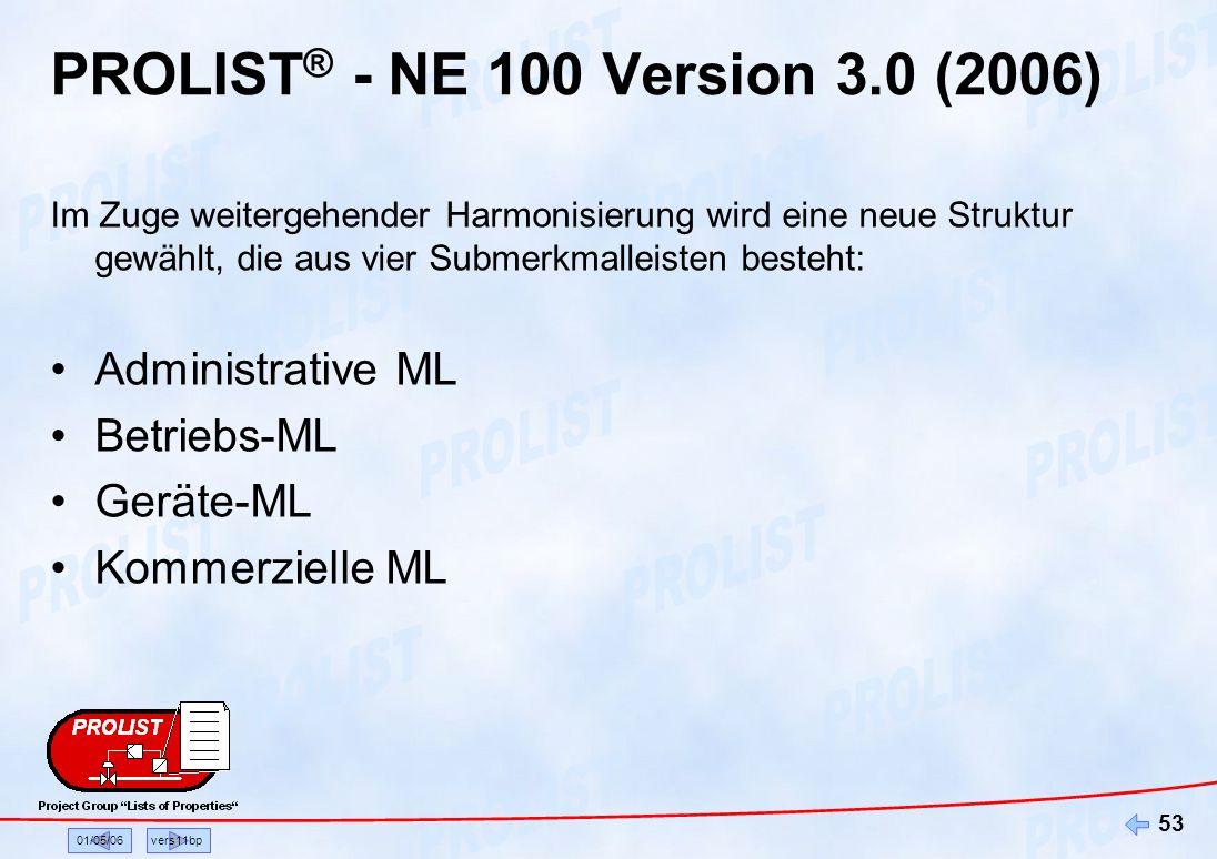 01/05/06vers11bp 53 PROLIST ® - NE 100 Version 3.0 (2006) Im Zuge weitergehender Harmonisierung wird eine neue Struktur gewählt, die aus vier Submerkm