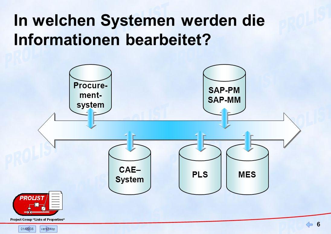 01/05/06vers11bp 6 In welchen Systemen werden die Informationen bearbeitet? Procure- ment- system SAP-PM SAP-MM CAE– System MESPLS
