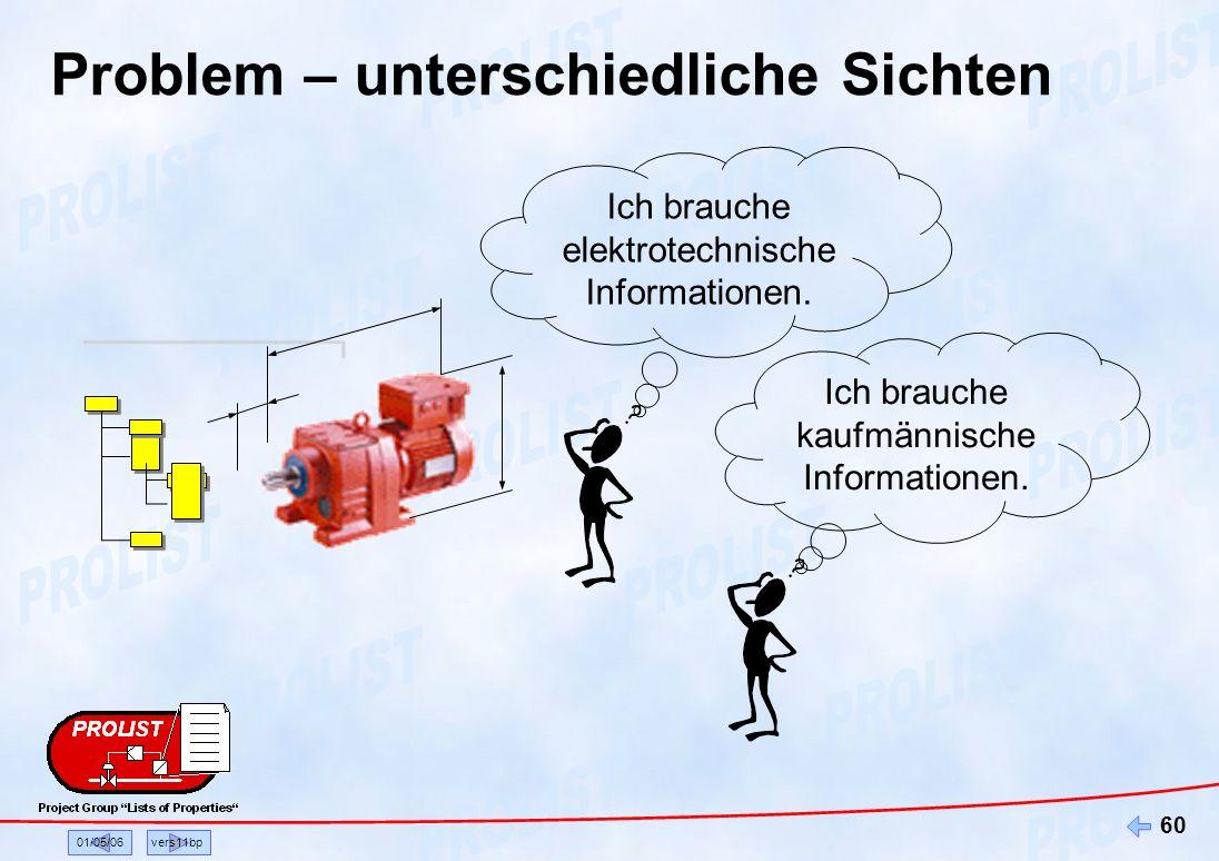 01/05/06vers11bp 60 Problem – unterschiedliche Sichten Ich brauche elektrotechnische Informationen. Ich brauche kaufmännische Informationen.