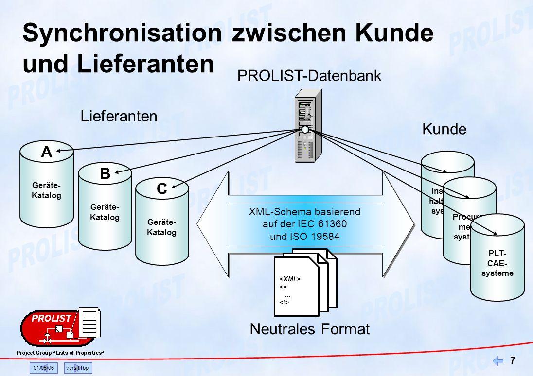01/05/06vers11bp 7 XML-Schema basierend auf der IEC 61360 und ISO 19584 Kunde Lieferanten Instand- haltungs- systeme Procure- ment- systeme PLT- CAE-