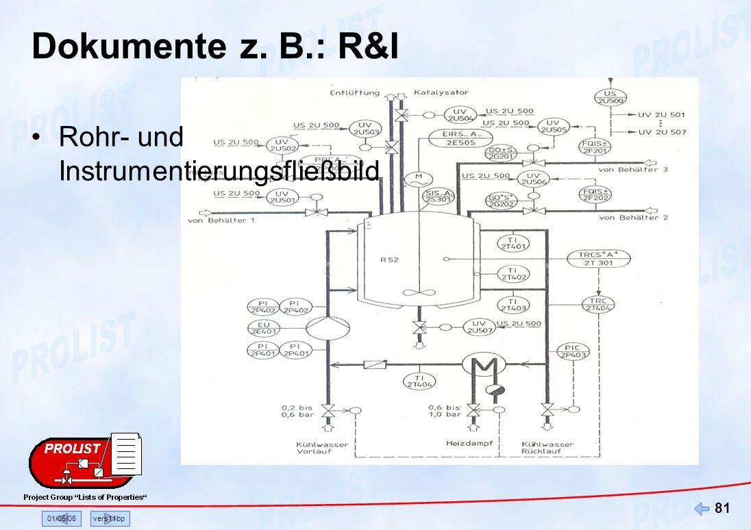 01/05/06vers11bp 81 Dokumente z. B.: R&I Rohr- und Instrumentierungsfließbild