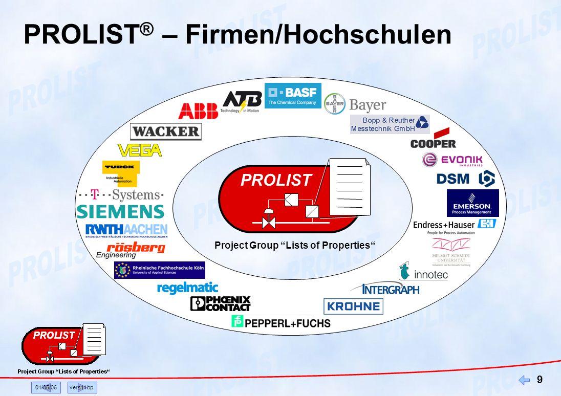 01/05/06vers11bp 9 PROLIST ® – Firmen/Hochschulen Project Group Lists of Properties PROLIST