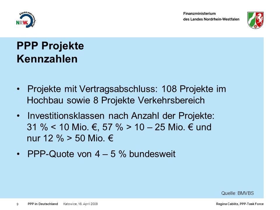 Regina Cablitz, PPP-Task Force PPP in Deutschland Katowice, 16. April 2009 9 PPP Projekte Kennzahlen Projekte mit Vertragsabschluss: 108 Projekte im H