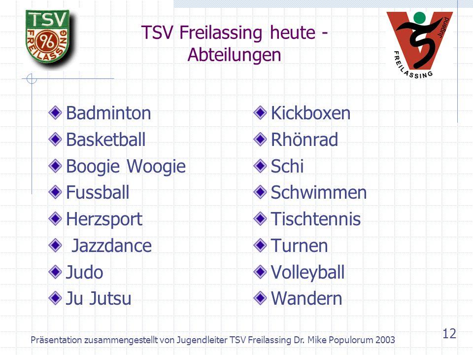 Präsentation zusammengestellt von Jugendleiter TSV Freilassing Dr. Mike Populorum 2003 11 Delegierte BLSV Verbandstag in den 80er Jahren