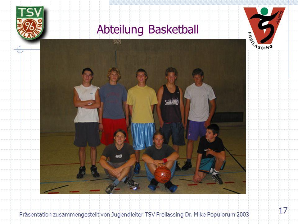 Präsentation zusammengestellt von Jugendleiter TSV Freilassing Dr. Mike Populorum 2003 16 Abteilung Badminton – Jugendturnier, links Abt.Lt. W. Kube