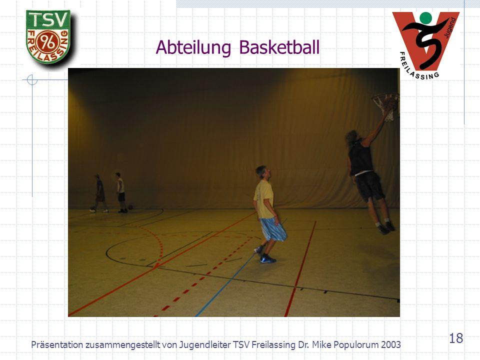 Präsentation zusammengestellt von Jugendleiter TSV Freilassing Dr. Mike Populorum 2003 17 Abteilung Basketball